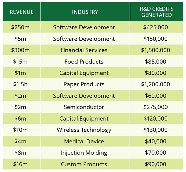Acenda-revenue-chart-border